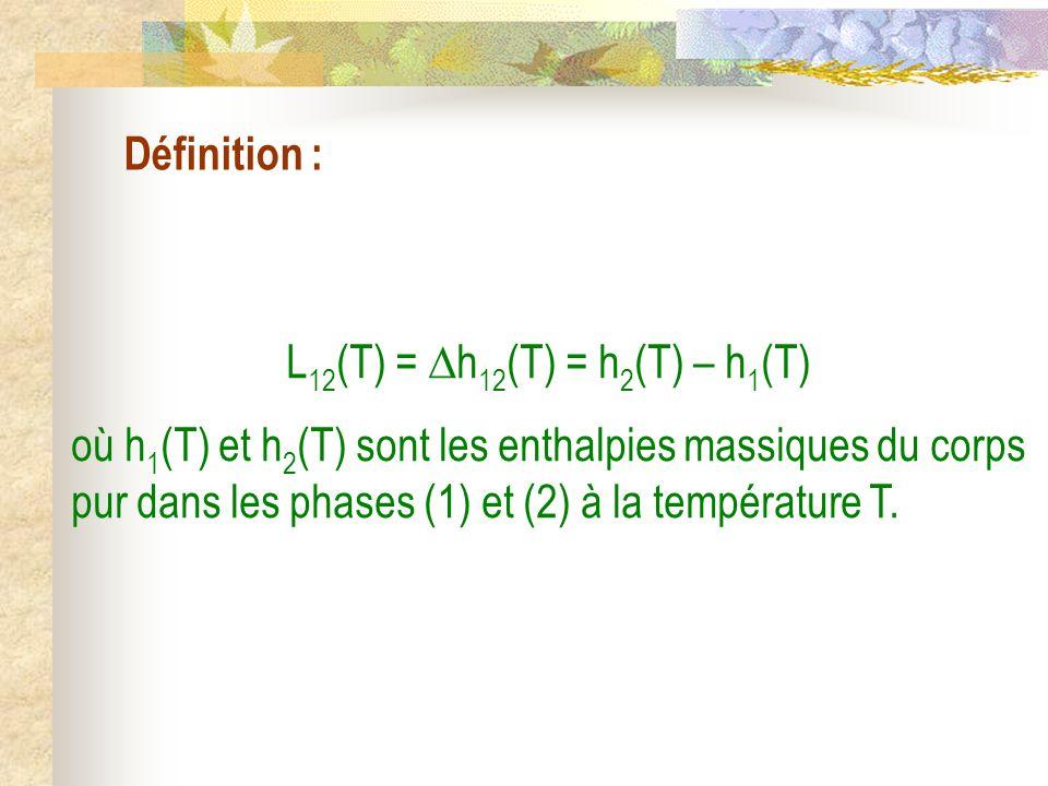 L12(T) = h12(T) = h2(T) – h1(T)