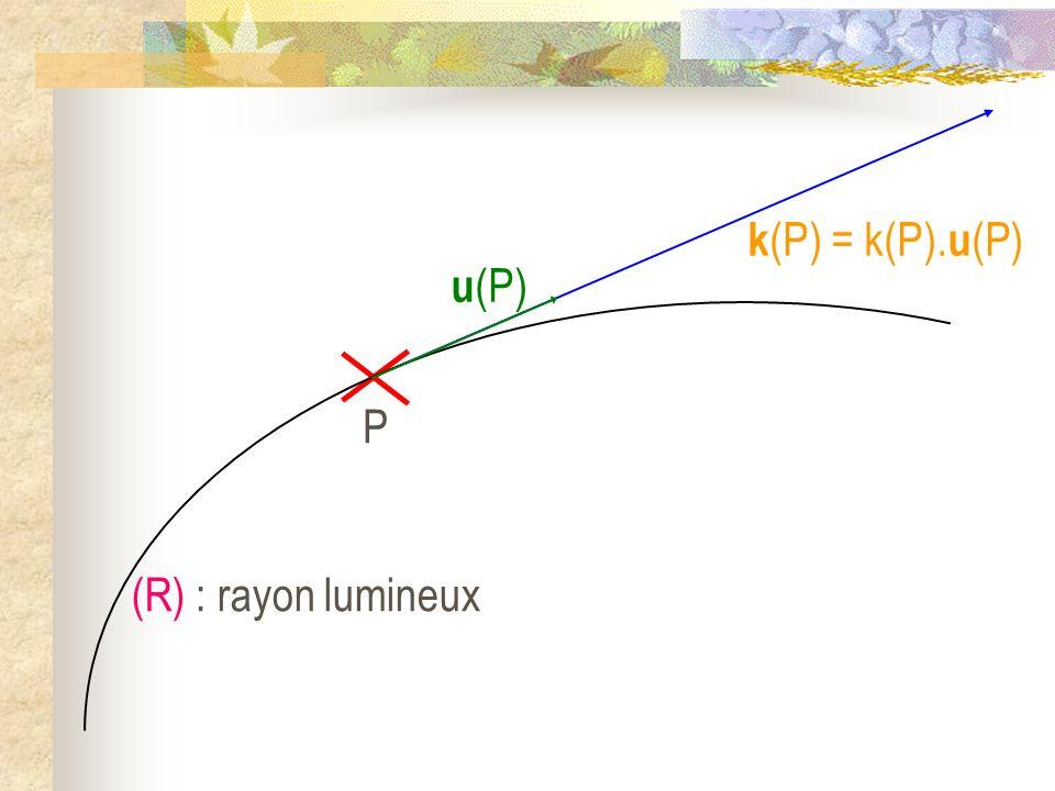 k(P) = k(P).u(P) u(P) P (R) : rayon lumineux