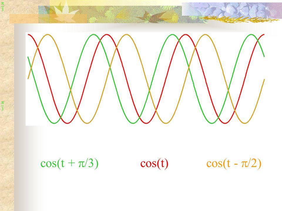 cos(t + /3) cos(t) cos(t - /2)