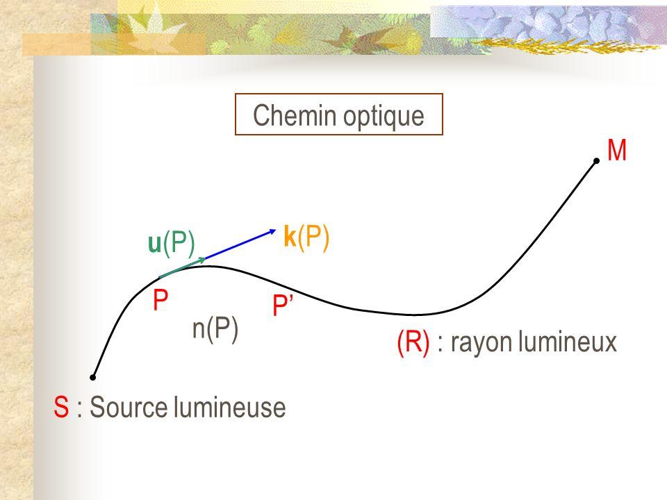 Chemin optique M k(P) u(P) P P' n(P) (R) : rayon lumineux S : Source lumineuse