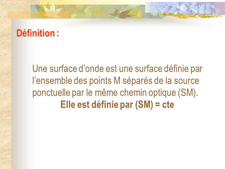 Elle est définie par (SM) = cte