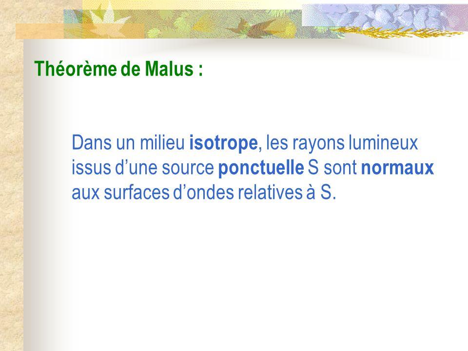 Théorème de Malus : Dans un milieu isotrope, les rayons lumineux issus d'une source ponctuelle S sont normaux aux surfaces d'ondes relatives à S.