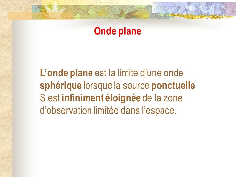 Onde plane
