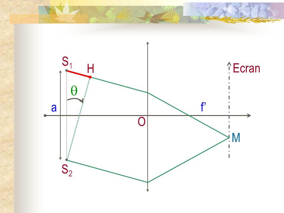 Ecran S1 S2 a f' M O H 