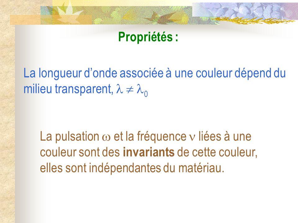 Propriétés : La longueur d'onde associée à une couleur dépend du milieu transparent,   0.