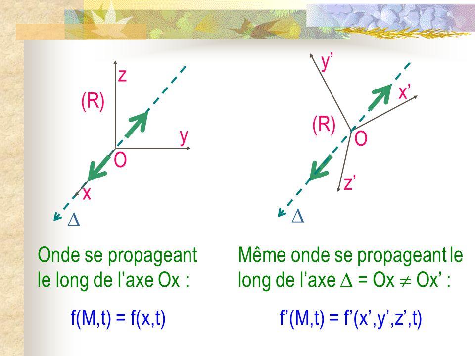 O x' y' z' (R) O. x. y. z. (R)   Onde se propageant le long de l'axe Ox : f(M,t) = f(x,t)