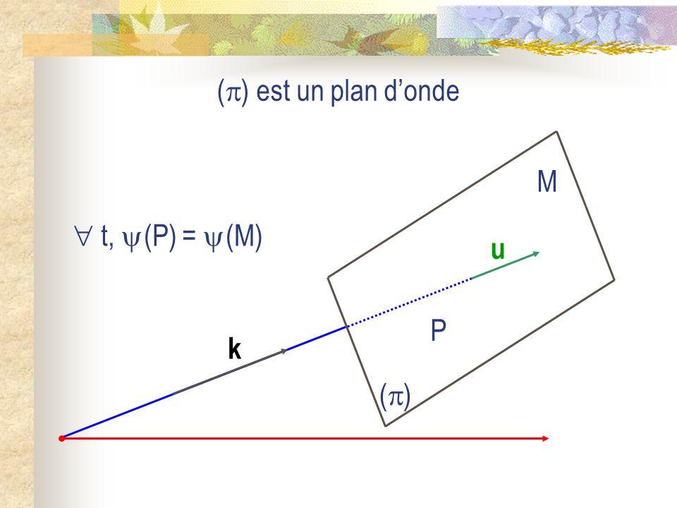 () est un plan d'onde  t, (P) = (M) u () P M k