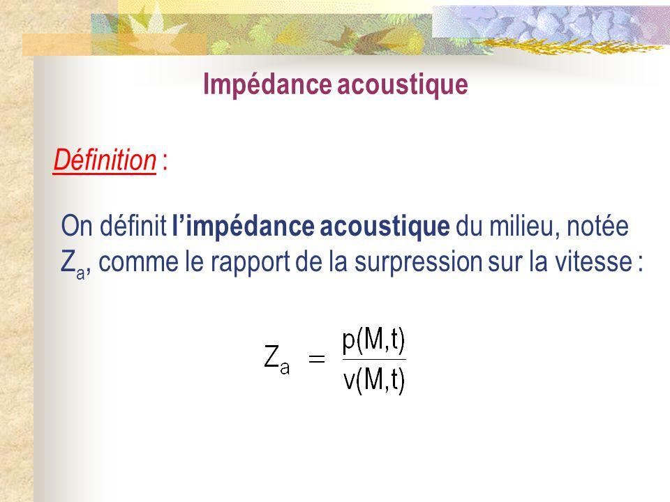Impédance acoustique Définition : On définit l'impédance acoustique du milieu, notée Za, comme le rapport de la surpression sur la vitesse :
