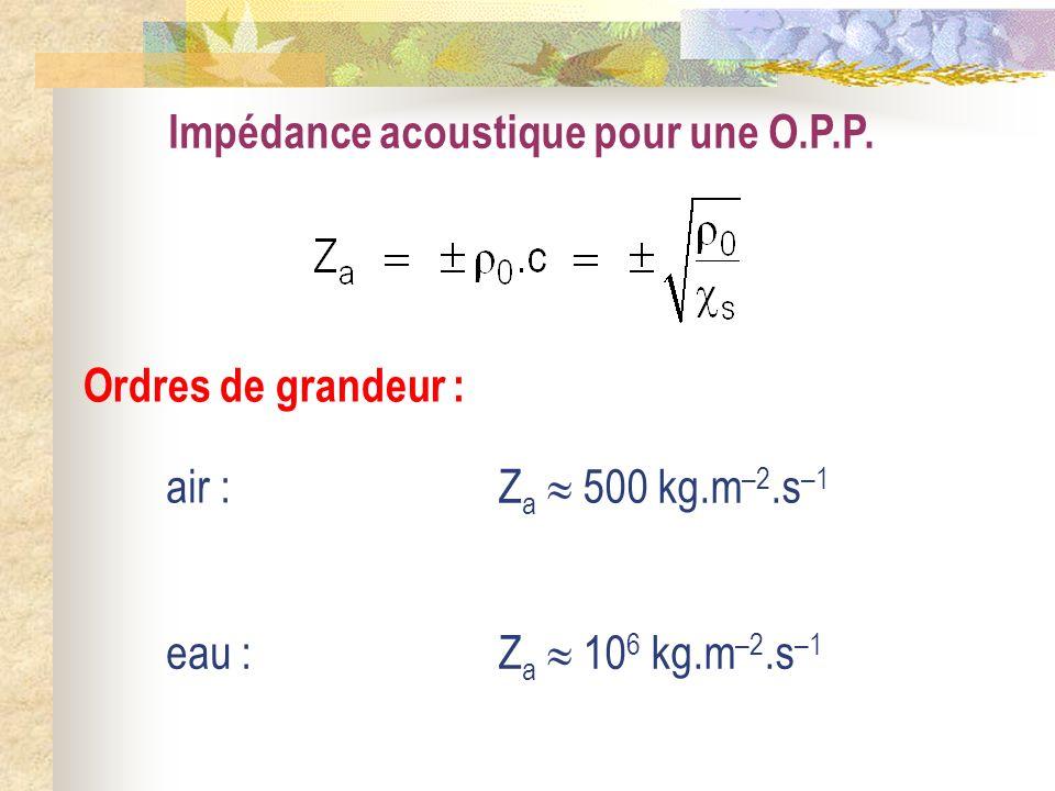 Impédance acoustique pour une O.P.P.