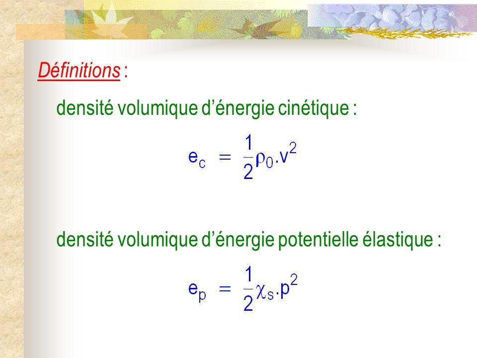 Définitions : densité volumique d'énergie cinétique : densité volumique d'énergie potentielle élastique :