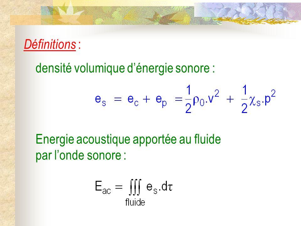 Définitions : densité volumique d'énergie sonore : Energie acoustique apportée au fluide par l'onde sonore :