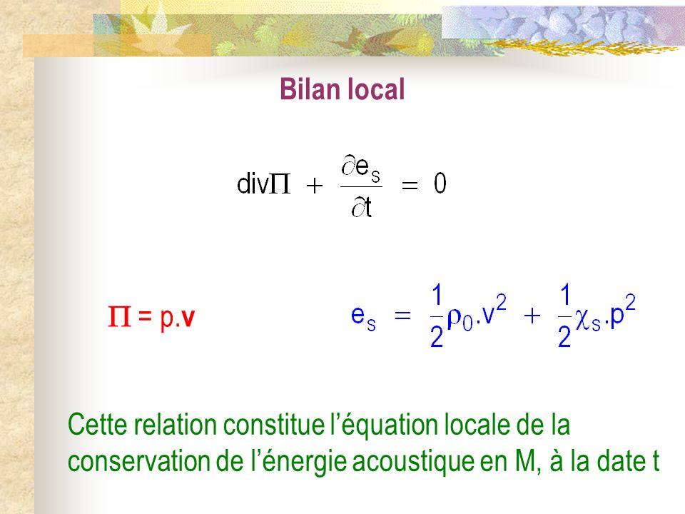 Bilan local  = p.v.