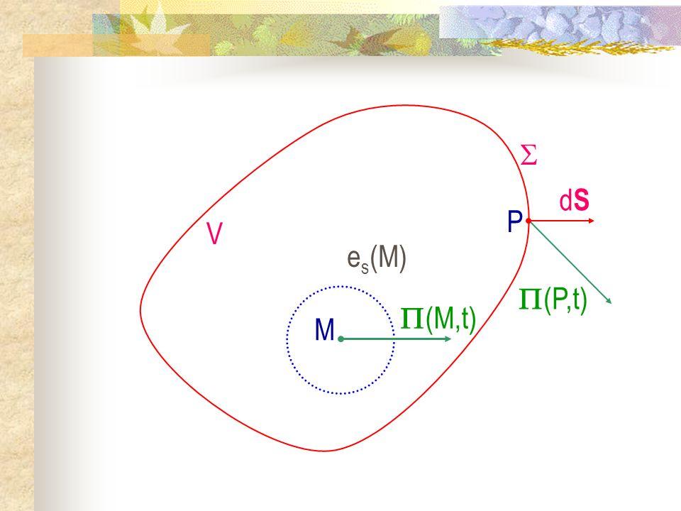  V dS P (P,t) es(M) M (M,t)