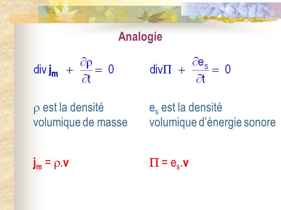 Analogie  est la densité volumique de masse. es est la densité volumique d'énergie sonore. jm = .v.