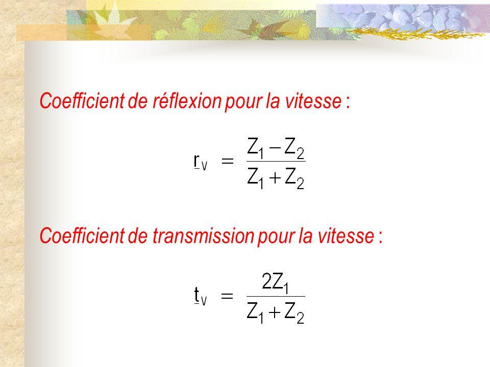Coefficient de réflexion pour la vitesse :