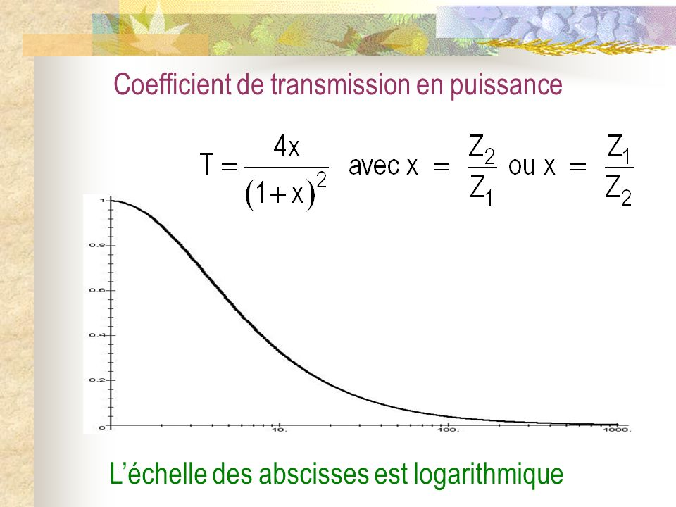 Coefficient de transmission en puissance