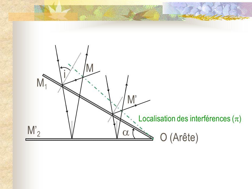 O (Arête) M'2 M1 M M' i  Localisation des interférences ()