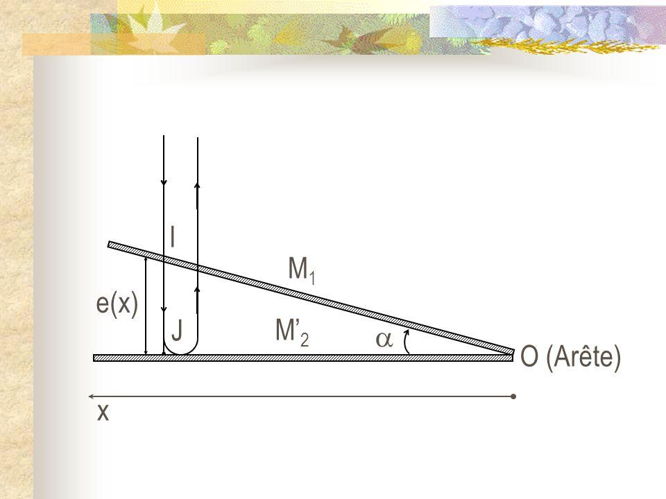 O (Arête) M'2 M1  I J e(x) x
