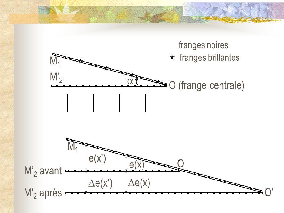 M1 M'2  O (frange centrale) M1 e(x') e(x) O M'2 avant e(x') e(x)