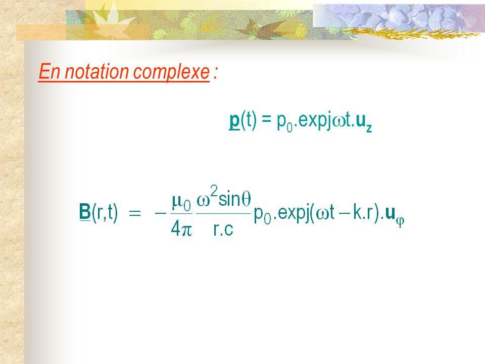 En notation complexe : p(t) = p0.expjt.uz