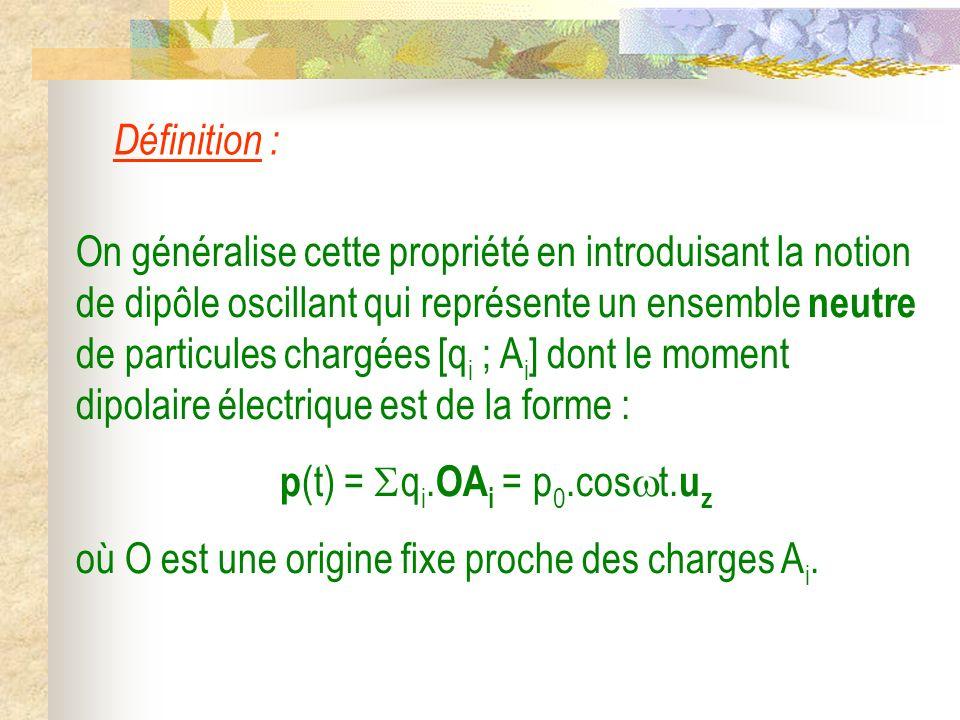 p(t) = qi.OAi = p0.cost.uz