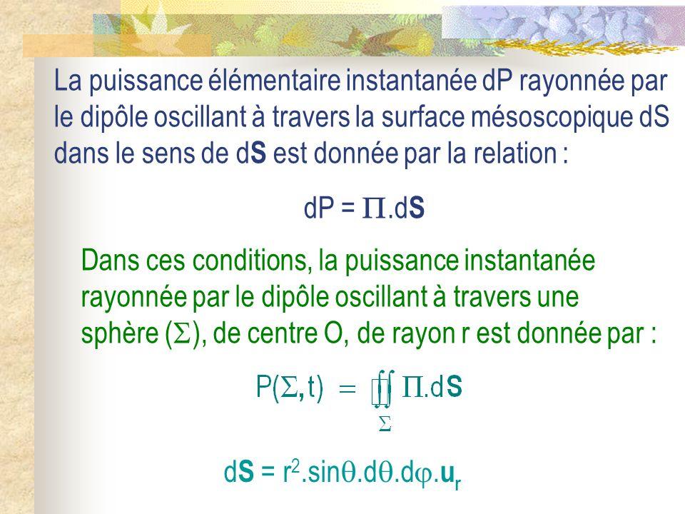 La puissance élémentaire instantanée dP rayonnée par le dipôle oscillant à travers la surface mésoscopique dS dans le sens de dS est donnée par la relation :
