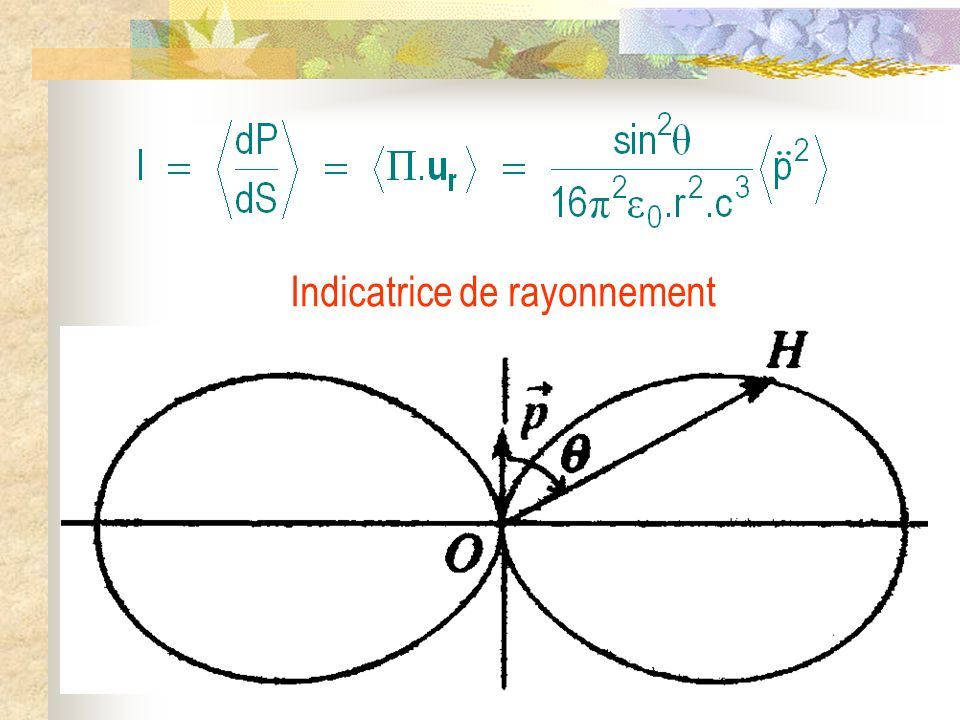 Indicatrice de rayonnement