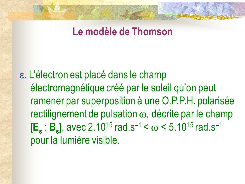 Le modèle de Thomson