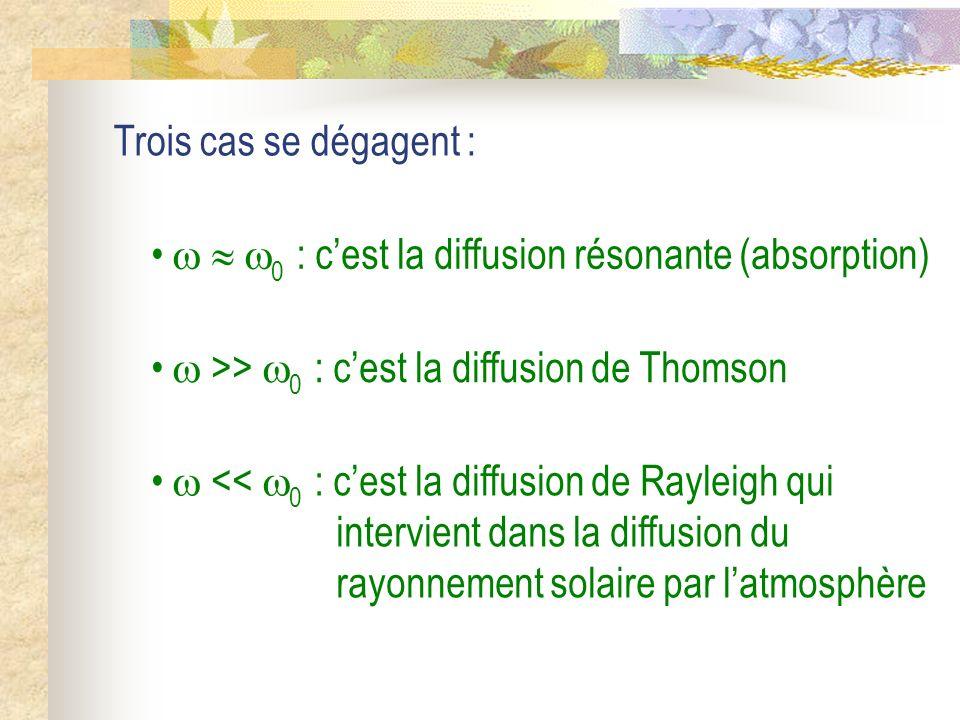 Trois cas se dégagent :   0 : c'est la diffusion résonante (absorption)  >> 0 : c'est la diffusion de Thomson.