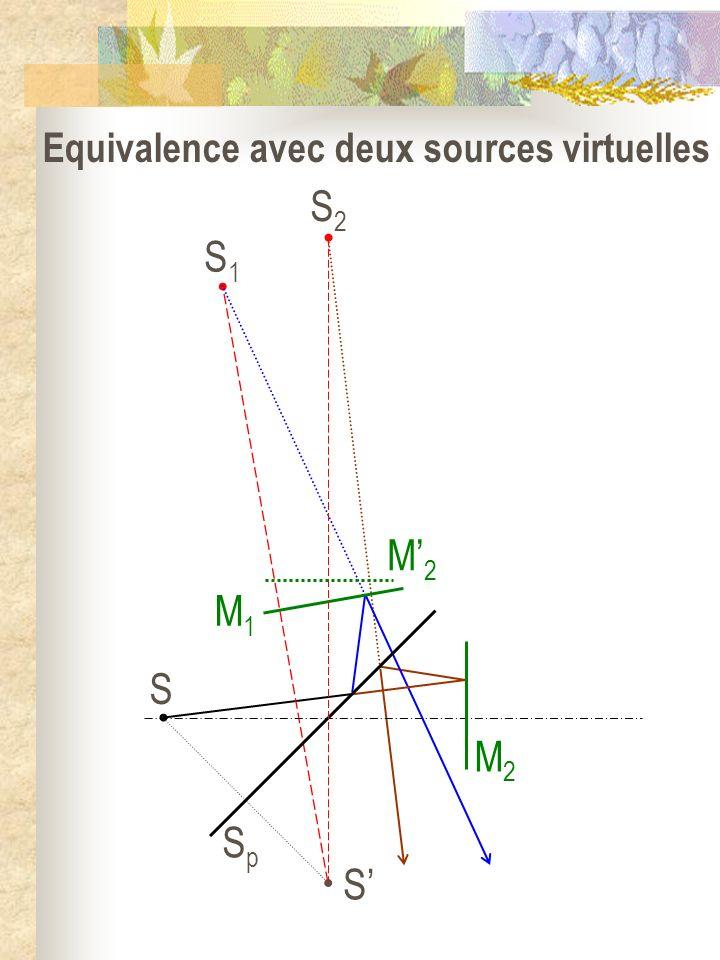Equivalence avec deux sources virtuelles