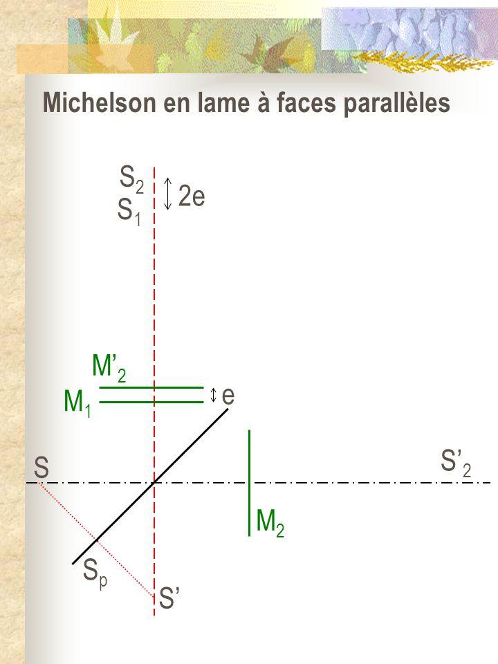 Michelson en lame à faces parallèles