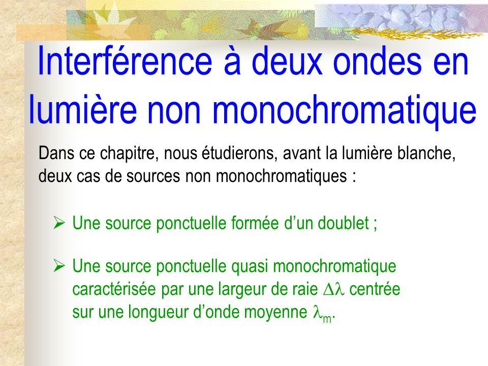 Interférence à deux ondes en lumière non monochromatique