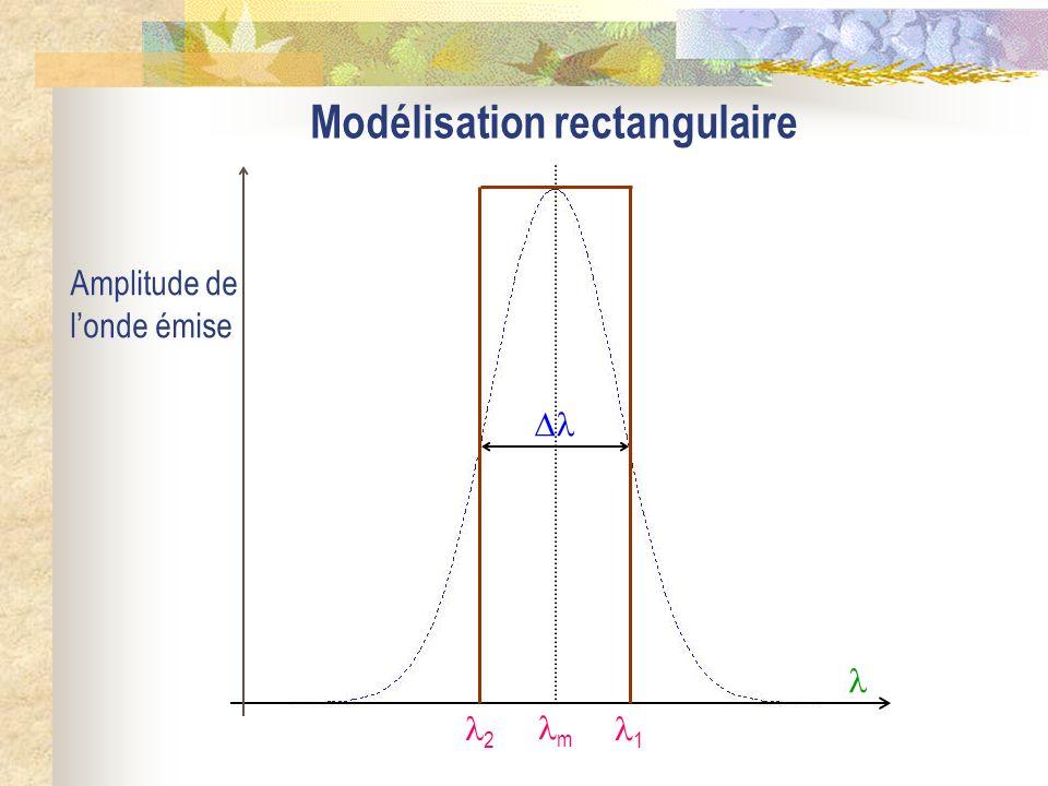Modélisation rectangulaire