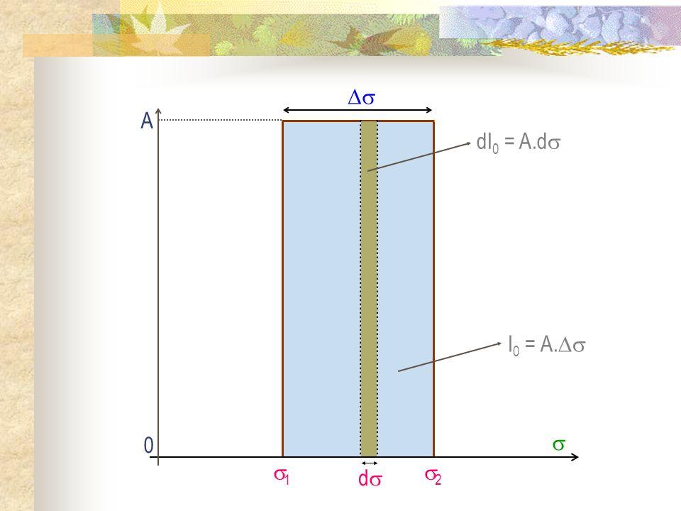   A 1 2 dI0 = A.d I0 = A. d