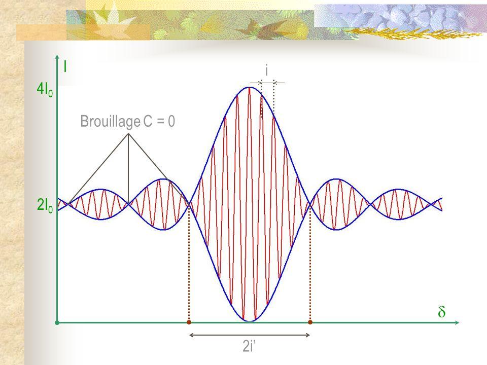4I0 2I0  I Brouillage C = 0 i 2i'
