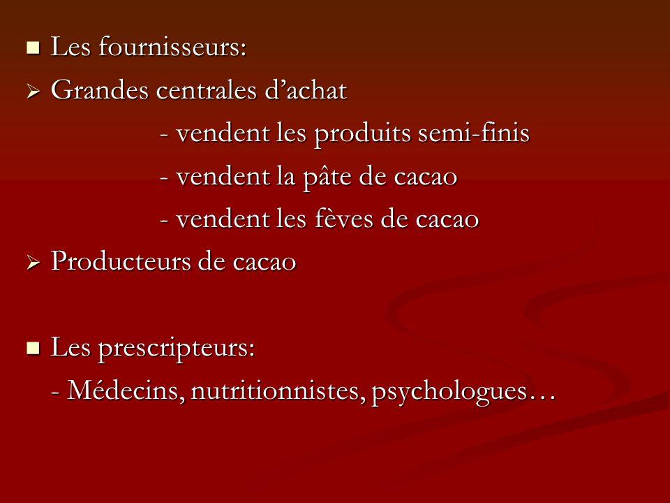 Les fournisseurs: Grandes centrales d'achat. - vendent les produits semi-finis. - vendent la pâte de cacao.