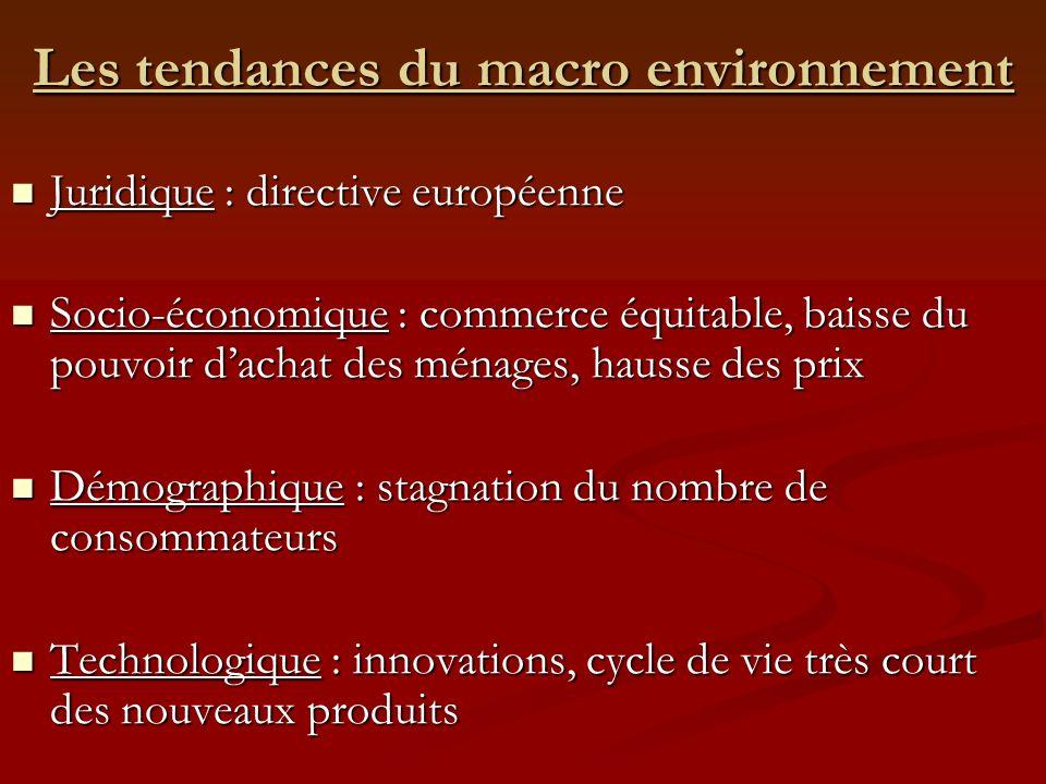 Les tendances du macro environnement