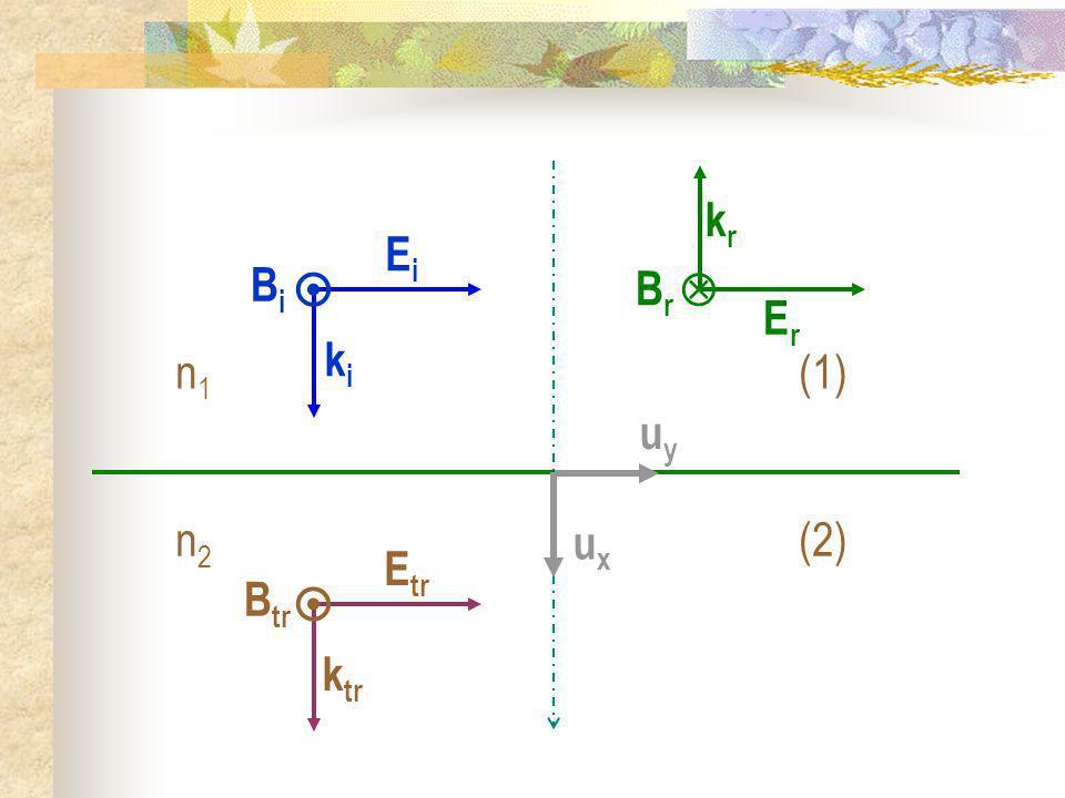 uy n1 (1) n2 (2) ux kr Br Er  ki  Bi Ei ktr  Btr Etr