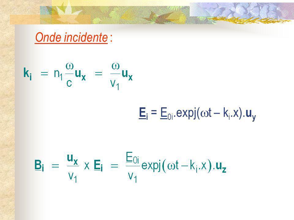 Onde incidente : Ei = E0i.expj(t – ki.x).uy