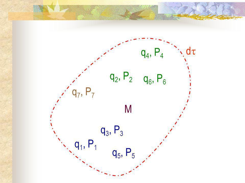 d q4, P4 q2, P2 q6, P6 q7, P7 M q3, P3 q1, P1 q5, P5