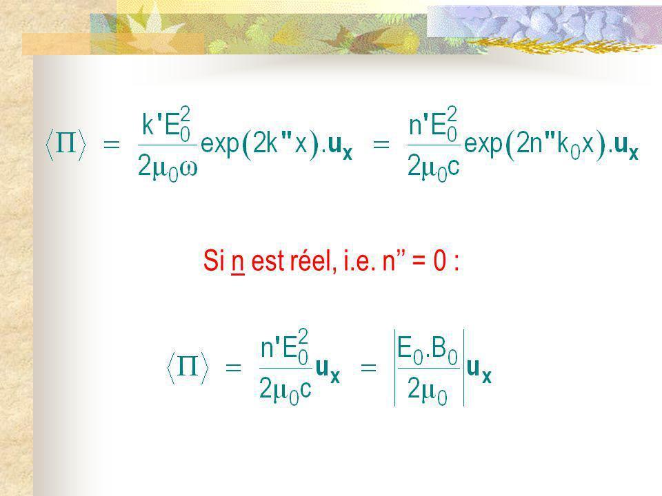 Si n est réel, i.e. n'' = 0 :