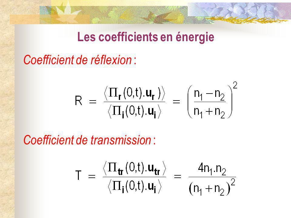 Les coefficients en énergie