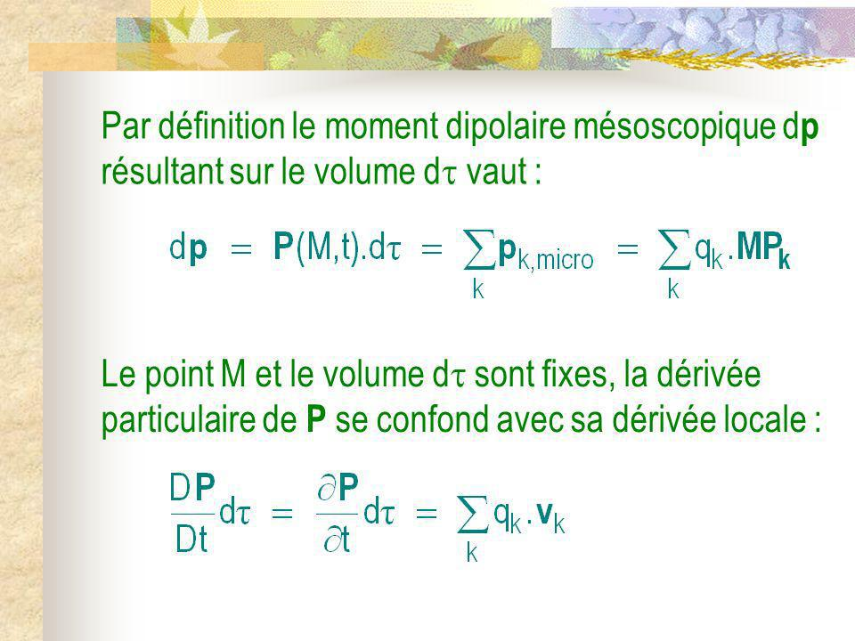 Par définition le moment dipolaire mésoscopique dp résultant sur le volume d vaut :