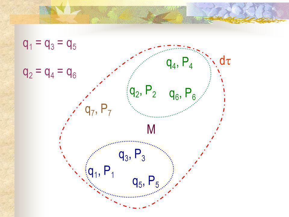q1 = q3 = q5 d q2, P2 q4, P4 q6, P6 q2 = q4 = q6 q7, P7 M q1, P1 q3, P3 q5, P5