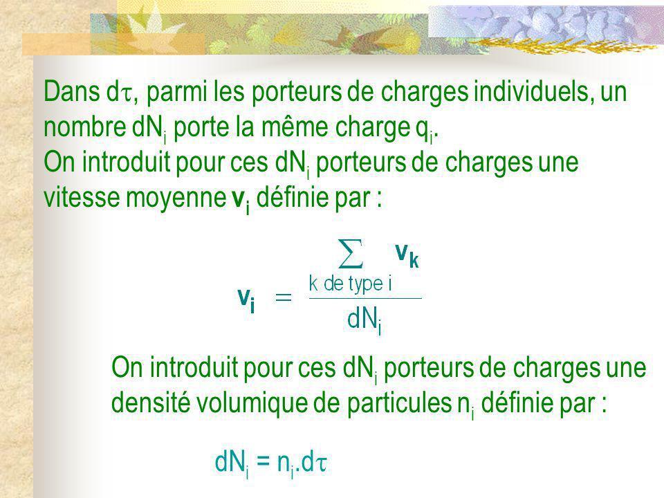 Dans d, parmi les porteurs de charges individuels, un nombre dNi porte la même charge qi. On introduit pour ces dNi porteurs de charges une vitesse moyenne vi définie par :