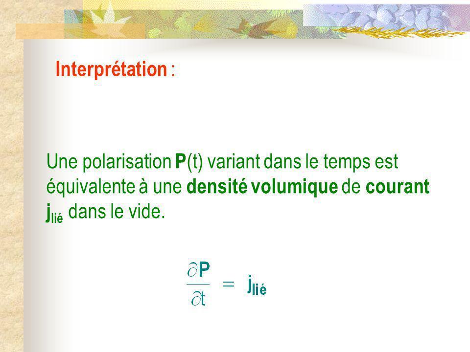 Interprétation : Une polarisation P(t) variant dans le temps est équivalente à une densité volumique de courant jlié dans le vide.