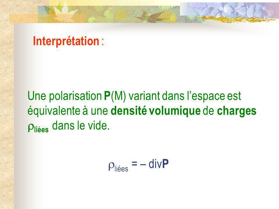 Interprétation : Une polarisation P(M) variant dans l'espace est équivalente à une densité volumique de charges liées dans le vide.