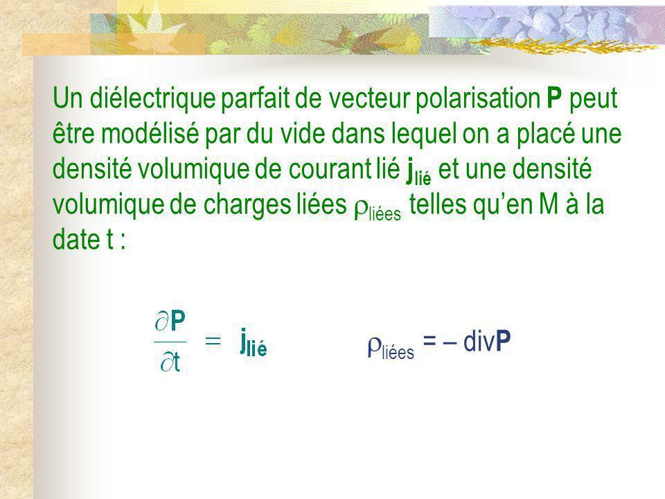 Un diélectrique parfait de vecteur polarisation P peut être modélisé par du vide dans lequel on a placé une densité volumique de courant lié jlié et une densité volumique de charges liées liées telles qu'en M à la date t :