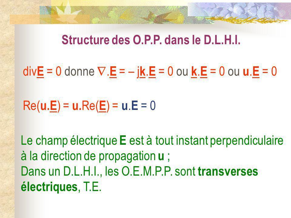 Structure des O.P.P. dans le D.L.H.I.