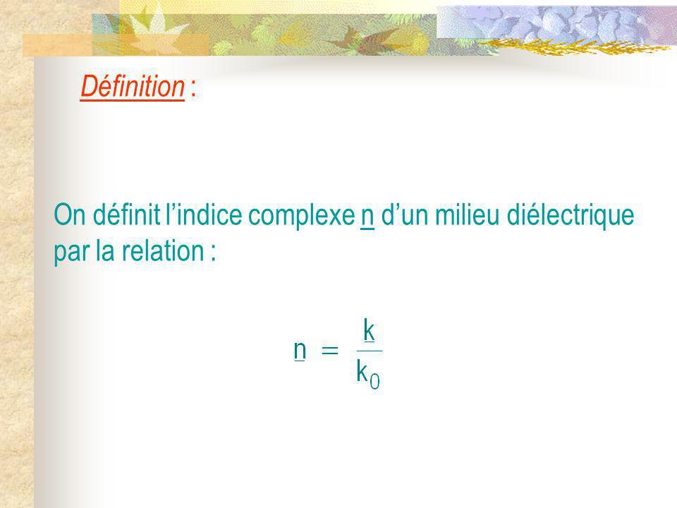 Définition : On définit l'indice complexe n d'un milieu diélectrique par la relation :